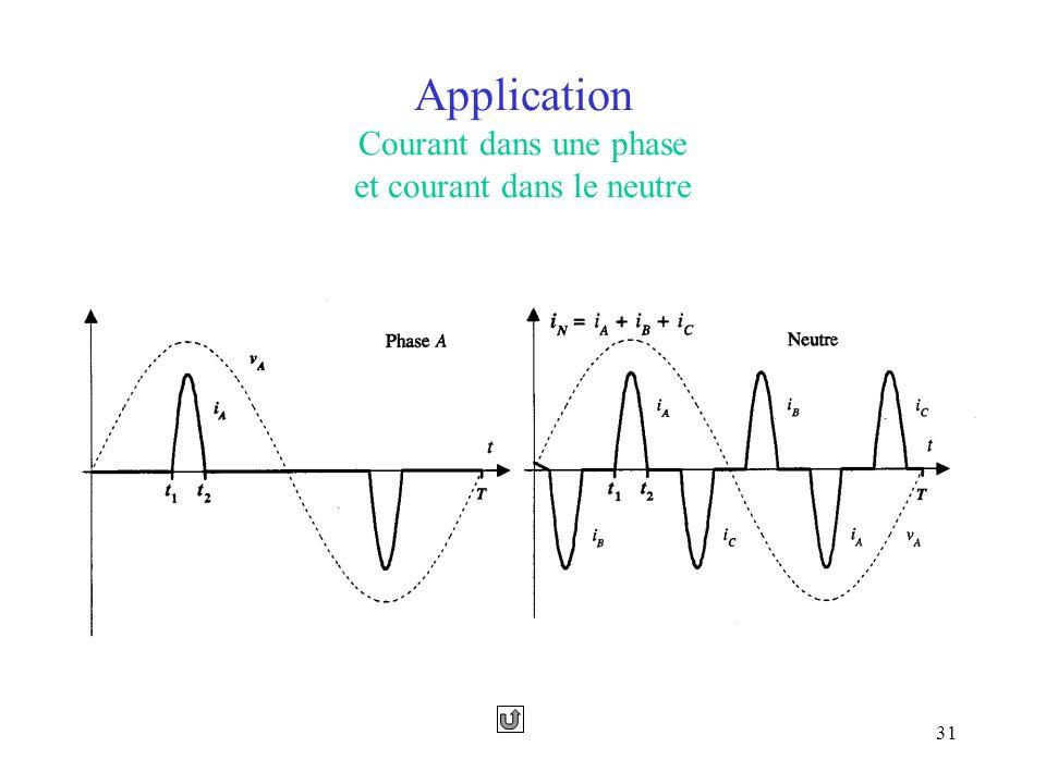 Application Courant dans une phase et courant dans le neutre