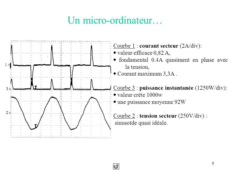 Un micro-ordinateur… Courbe 1 : courant secteur (2A/div):