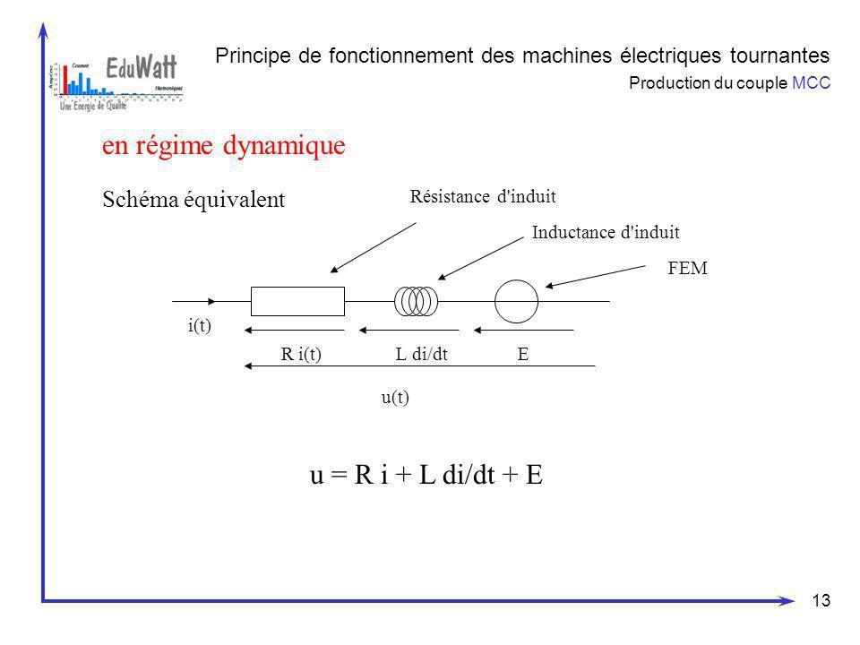 en régime dynamique u = R i + L di/dt + E Schéma équivalent
