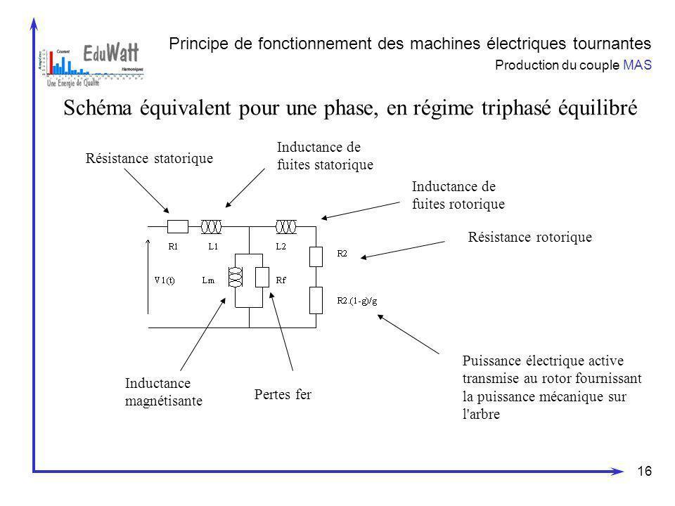 Schéma équivalent pour une phase, en régime triphasé équilibré