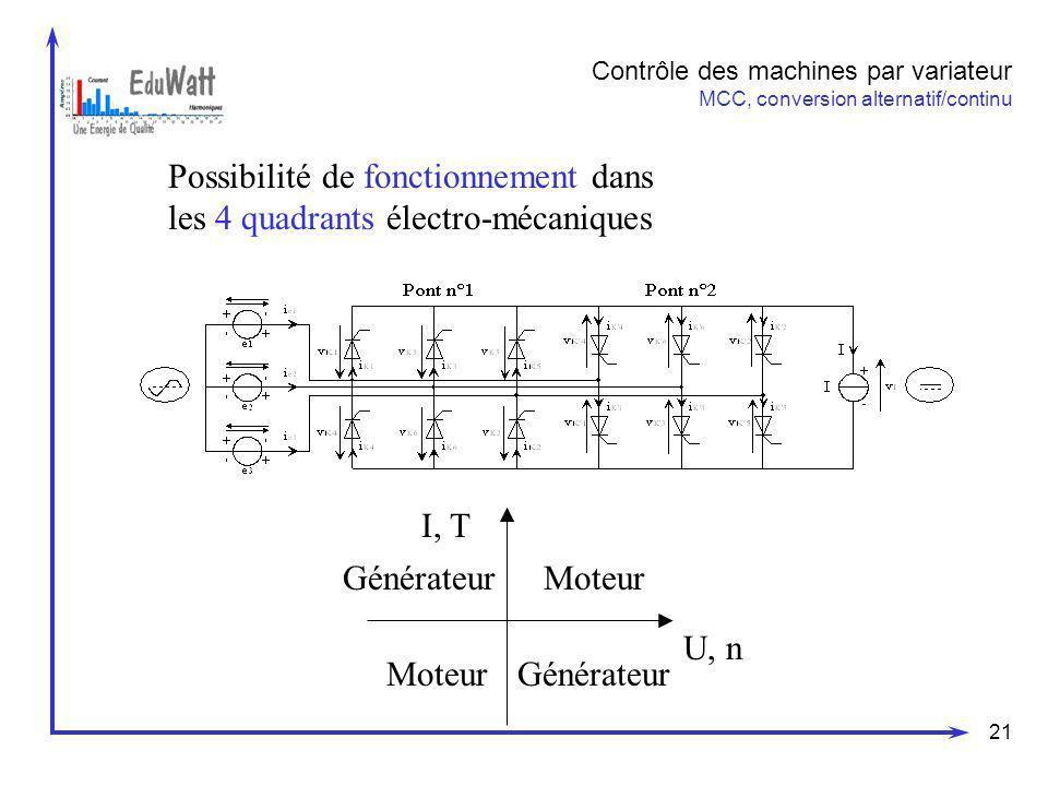 Possibilité de fonctionnement dans les 4 quadrants électro-mécaniques