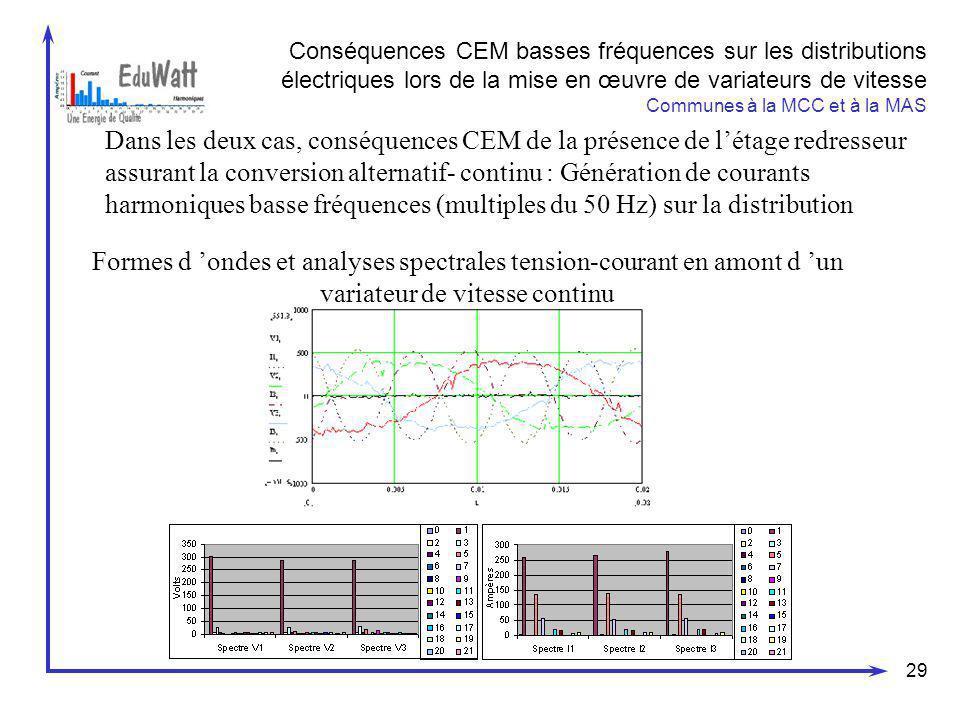 Conséquences CEM basses fréquences sur les distributions électriques lors de la mise en œuvre de variateurs de vitesse Communes à la MCC et à la MAS