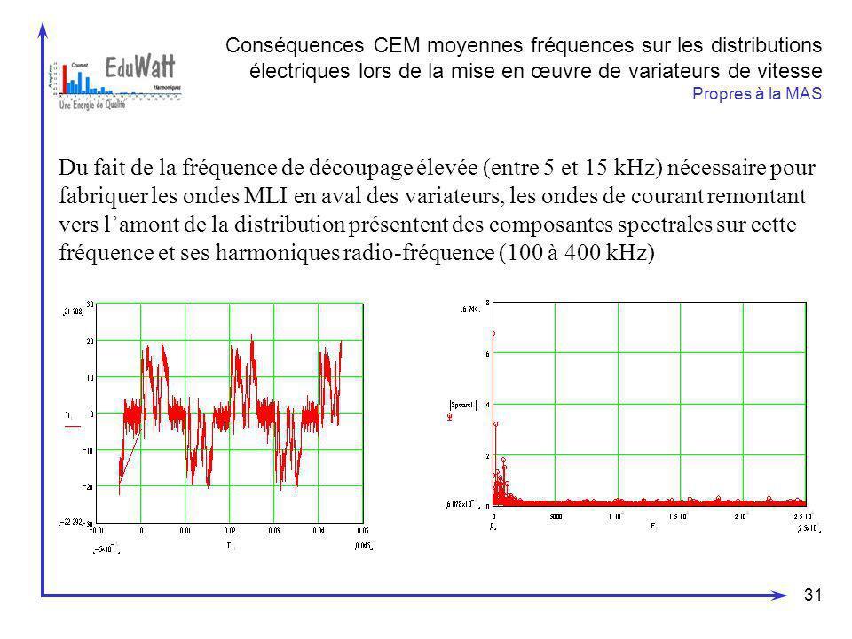 Conséquences CEM moyennes fréquences sur les distributions électriques lors de la mise en œuvre de variateurs de vitesse Propres à la MAS
