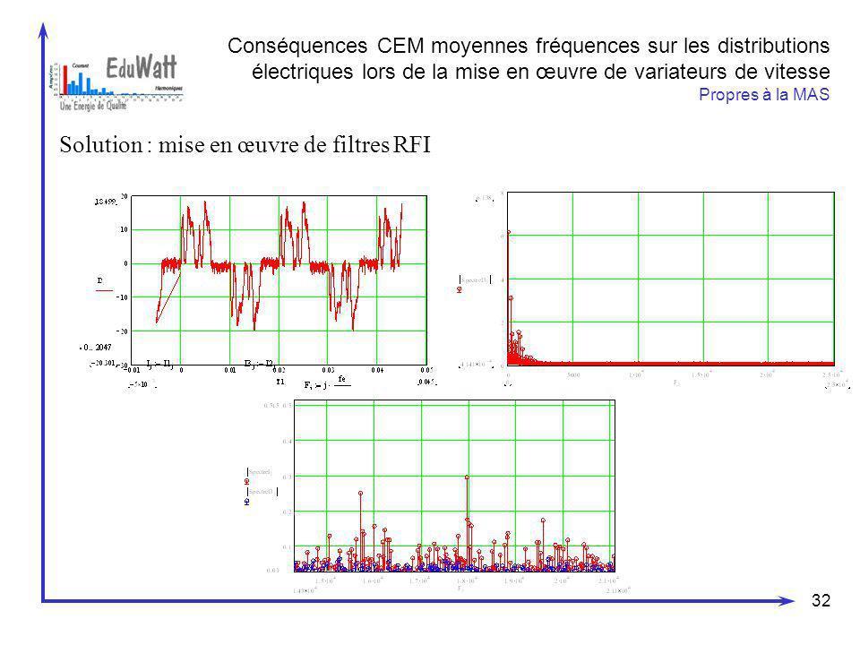 Solution : mise en œuvre de filtres RFI