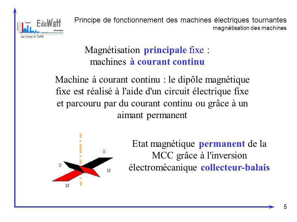 Magnétisation principale fixe : machines à courant continu