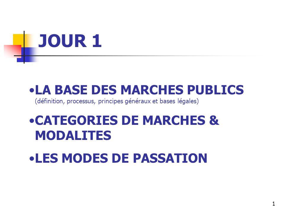 JOUR 1 LA BASE DES MARCHES PUBLICS (définition, processus, principes généraux et bases légales) CATEGORIES DE MARCHES & MODALITES.