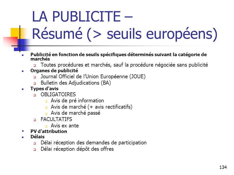 LA PUBLICITE – Résumé (> seuils européens)