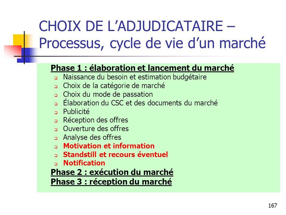 CHOIX DE L'ADJUDICATAIRE – Processus, cycle de vie d'un marché