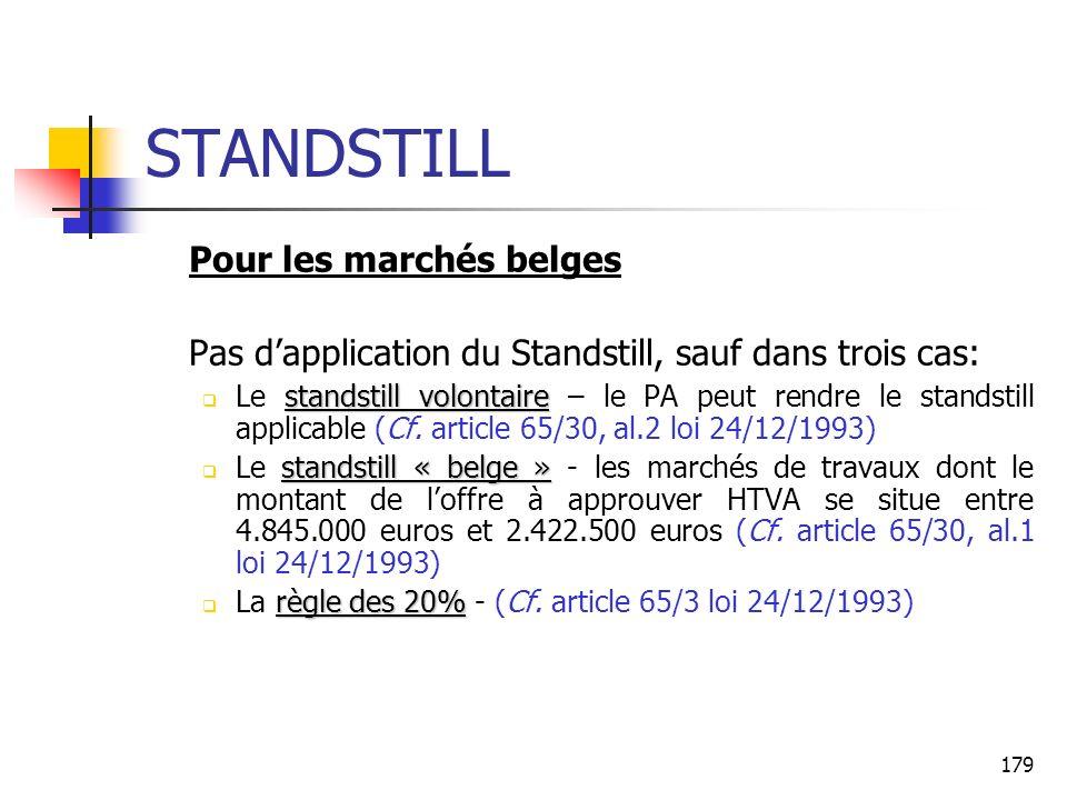 STANDSTILL Pour les marchés belges