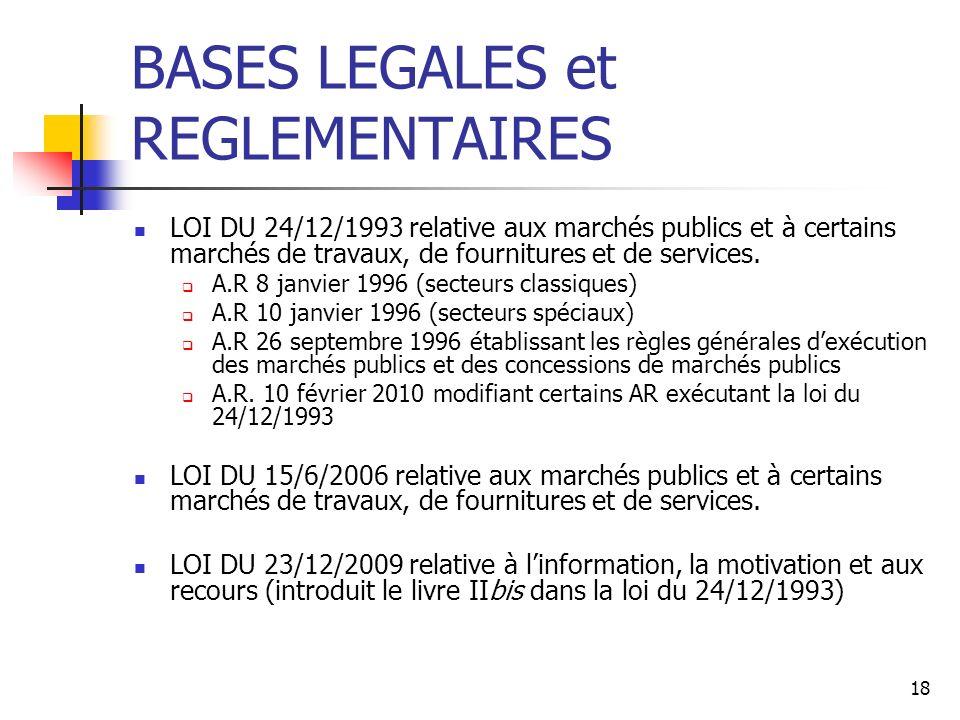BASES LEGALES et REGLEMENTAIRES