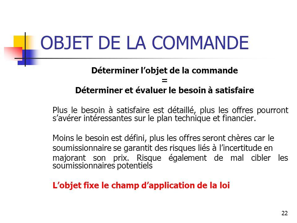 OBJET DE LA COMMANDE Déterminer l'objet de la commande =