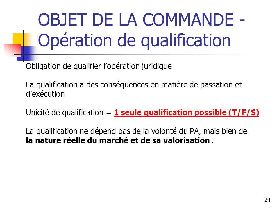 OBJET DE LA COMMANDE - Opération de qualification