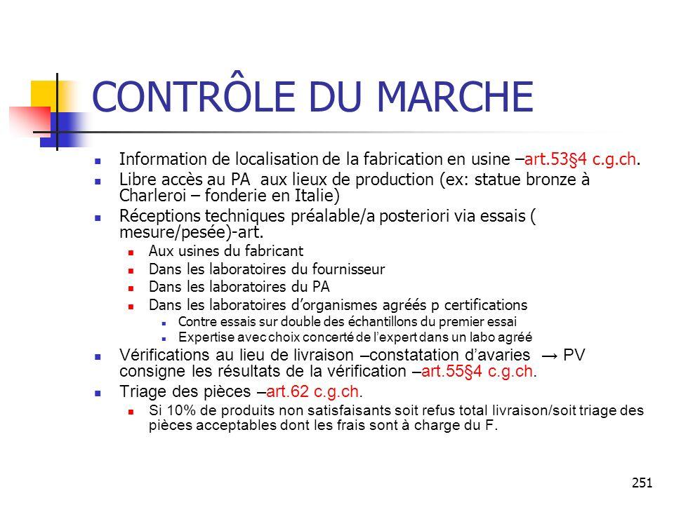 CONTRÔLE DU MARCHE Information de localisation de la fabrication en usine –art.53§4 c.g.ch.