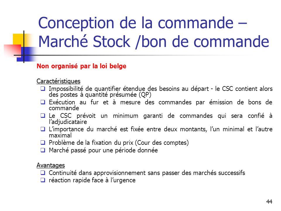Conception de la commande – Marché Stock /bon de commande