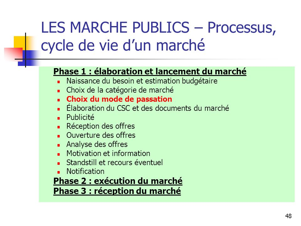 LES MARCHE PUBLICS – Processus, cycle de vie d'un marché
