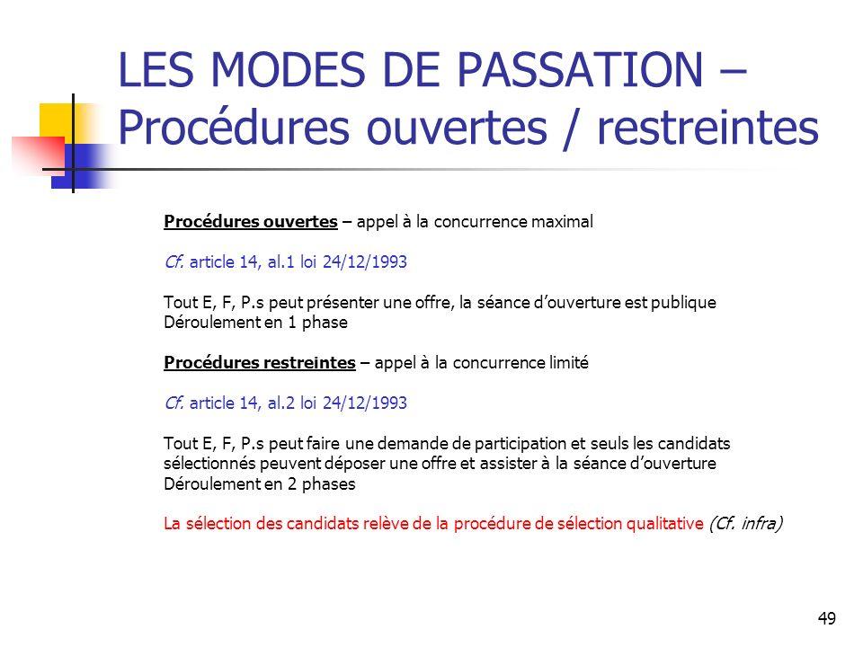 LES MODES DE PASSATION – Procédures ouvertes / restreintes