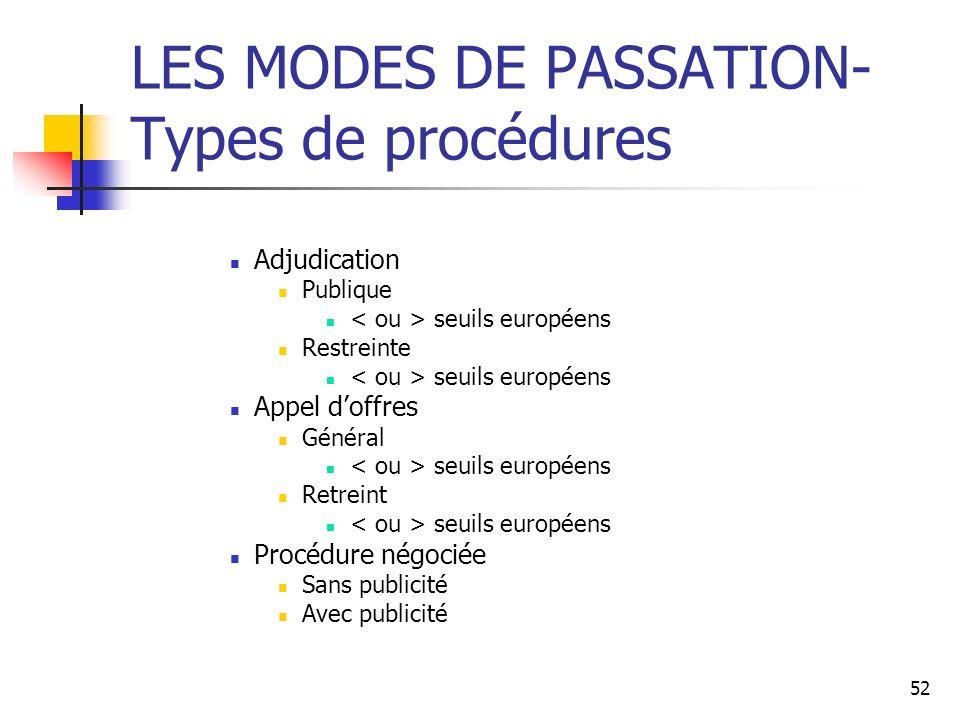 LES MODES DE PASSATION- Types de procédures
