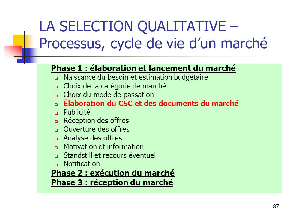 LA SELECTION QUALITATIVE – Processus, cycle de vie d'un marché