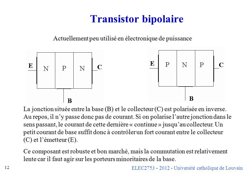 Transistor bipolaire Actuellement peu utilisé en électronique de puissance.