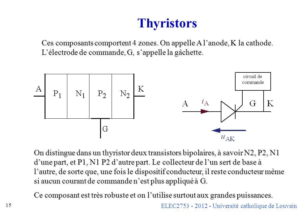 Thyristors Ces composants comportent 4 zones. On appelle A l'anode, K la cathode. L'électrode de commande, G, s'appelle la gâchette.