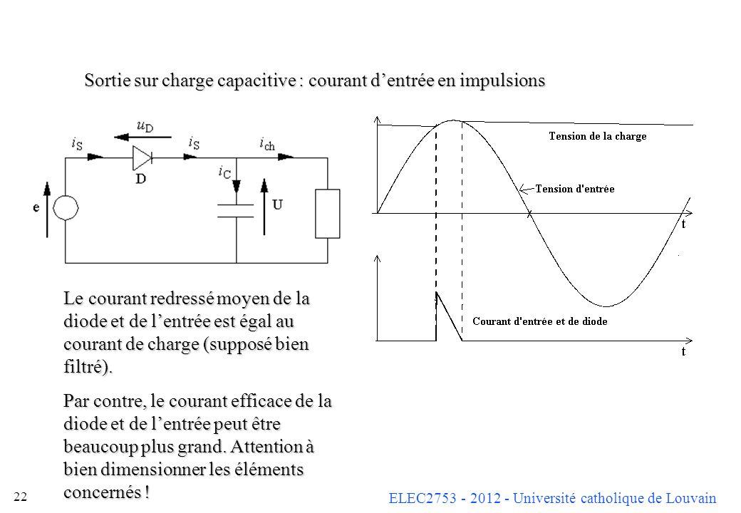 Sortie sur charge capacitive : courant d'entrée en impulsions