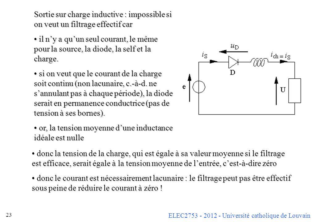 Sortie sur charge inductive : impossible si on veut un filtrage effectif car