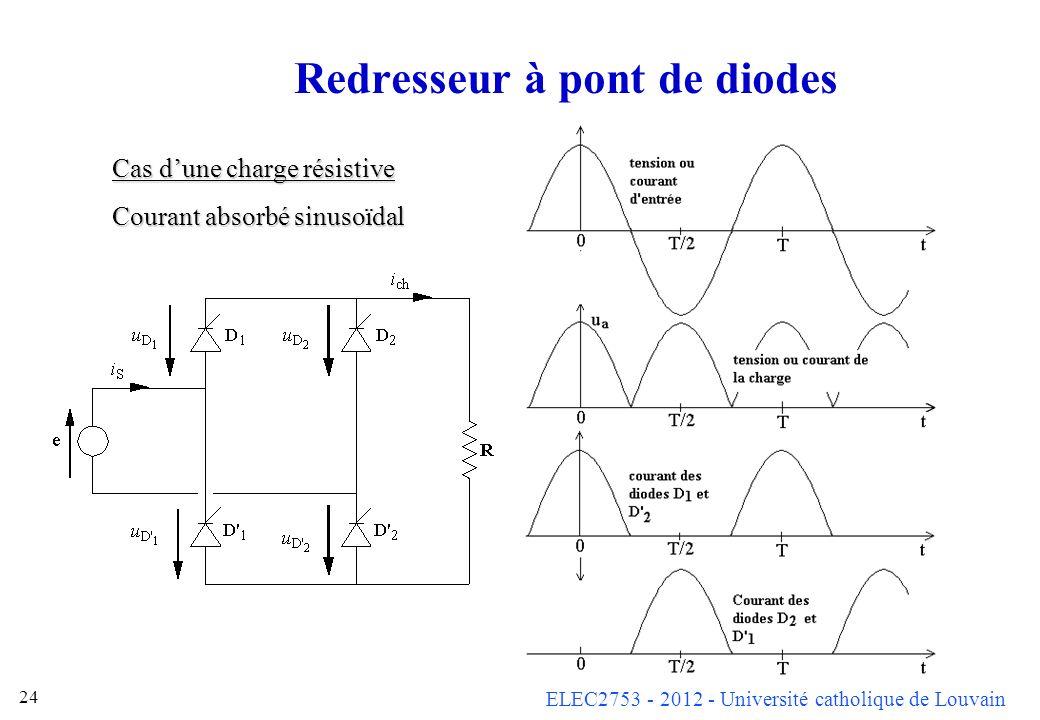 Redresseur à pont de diodes