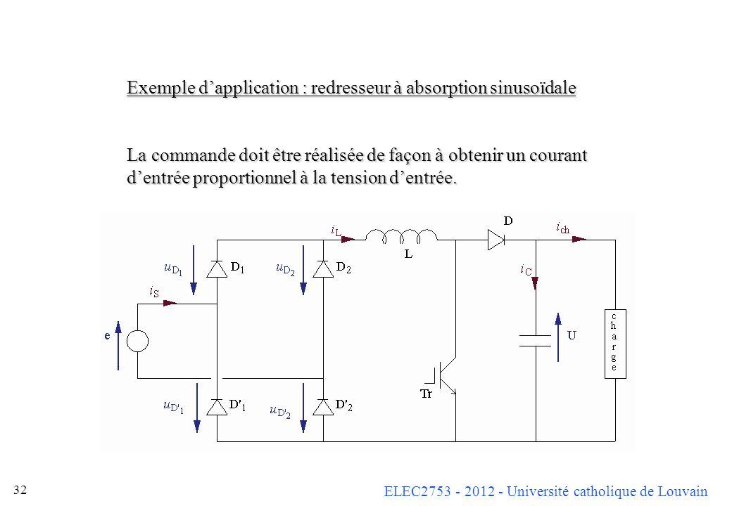 Exemple d'application : redresseur à absorption sinusoïdale