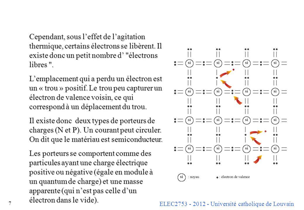 Cependant, sous l'effet de l'agitation thermique, certains électrons se libèrent. Il existe donc un petit nombre d' électrons libres .