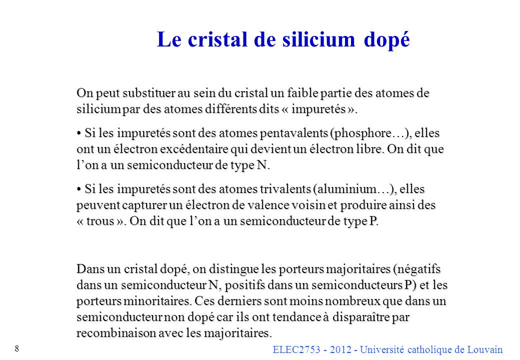 Le cristal de silicium dopé