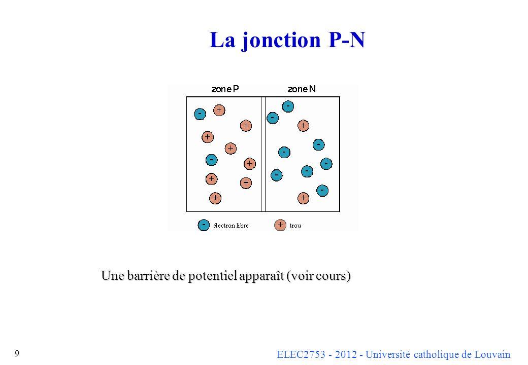 La jonction P-N Une barrière de potentiel apparaît (voir cours)