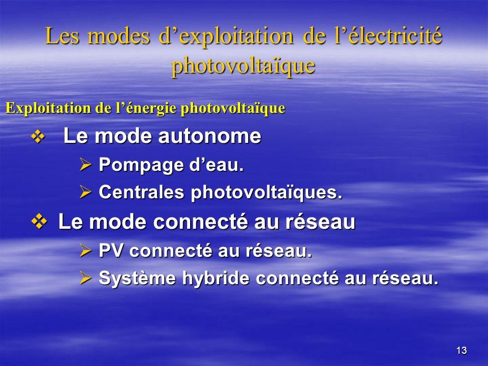 Les modes d'exploitation de l'électricité photovoltaïque
