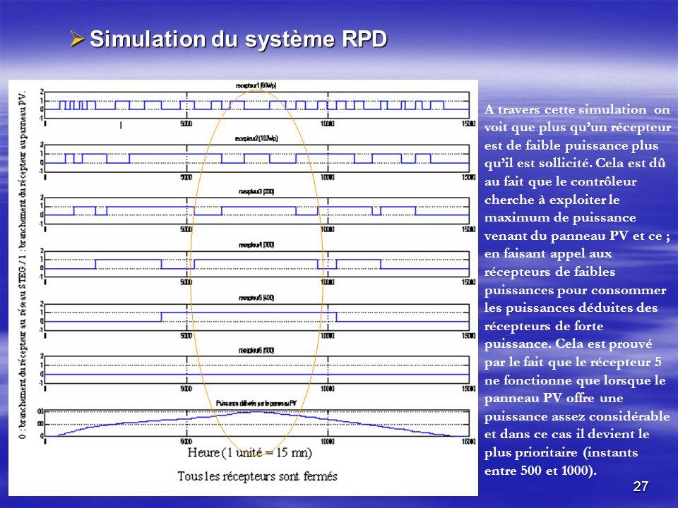 Simulation du système RPD
