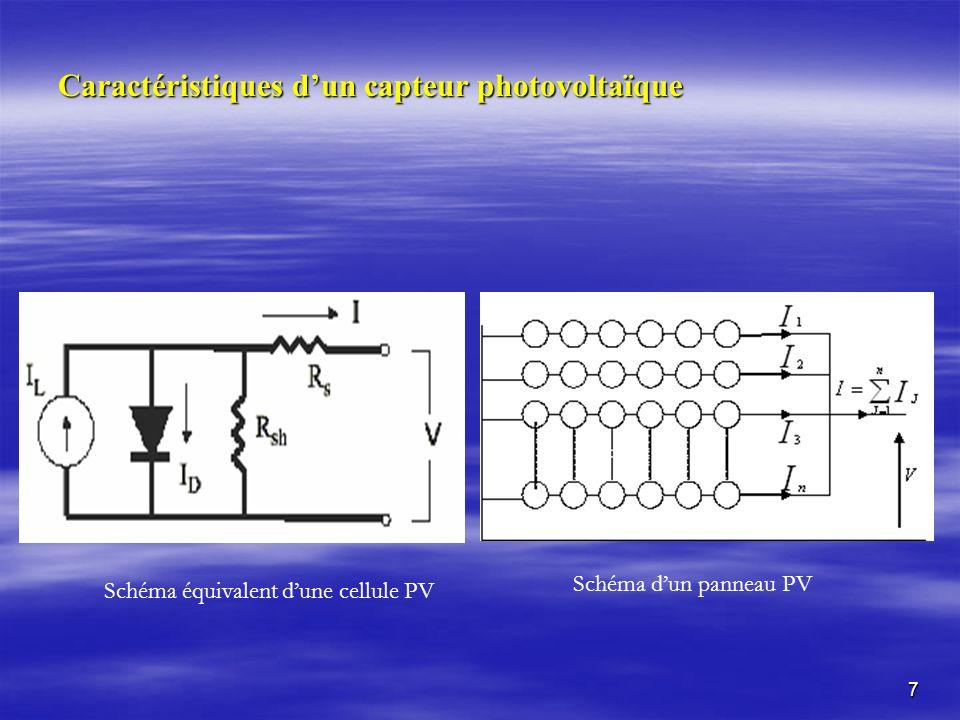 Caractéristiques d'un capteur photovoltaïque
