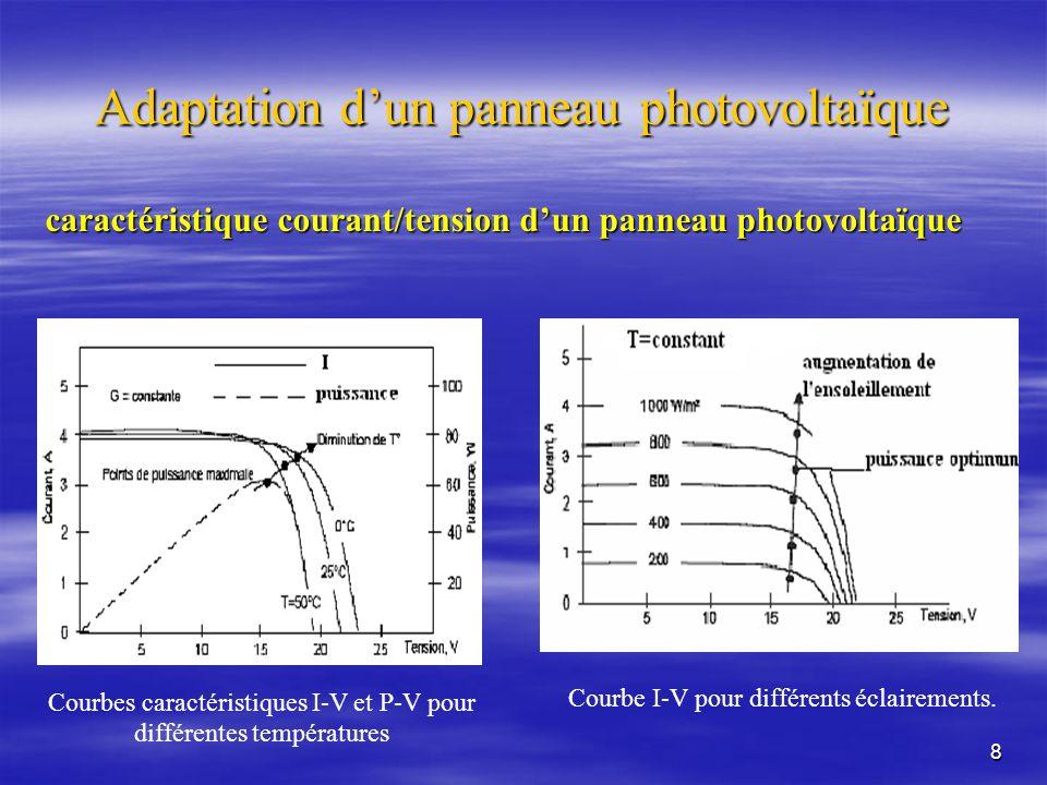Adaptation d'un panneau photovoltaïque