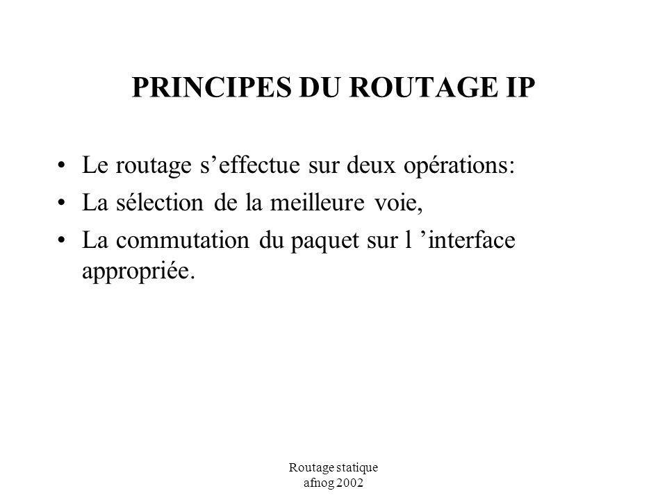 PRINCIPES DU ROUTAGE IP