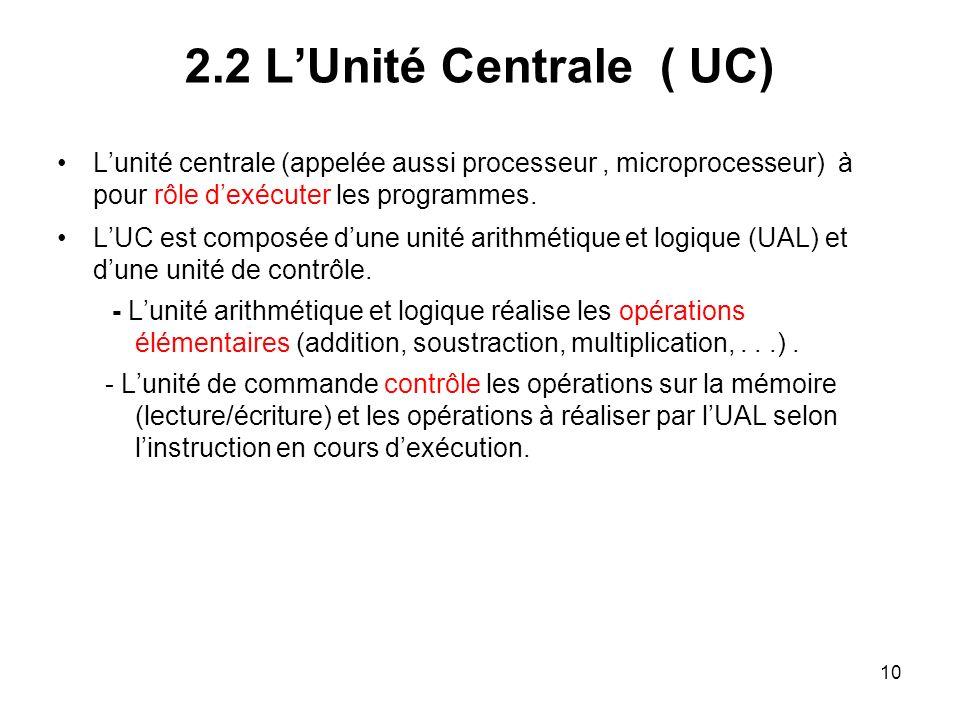 2.2 L'Unité Centrale ( UC) L'unité centrale (appelée aussi processeur , microprocesseur) à pour rôle d'exécuter les programmes.