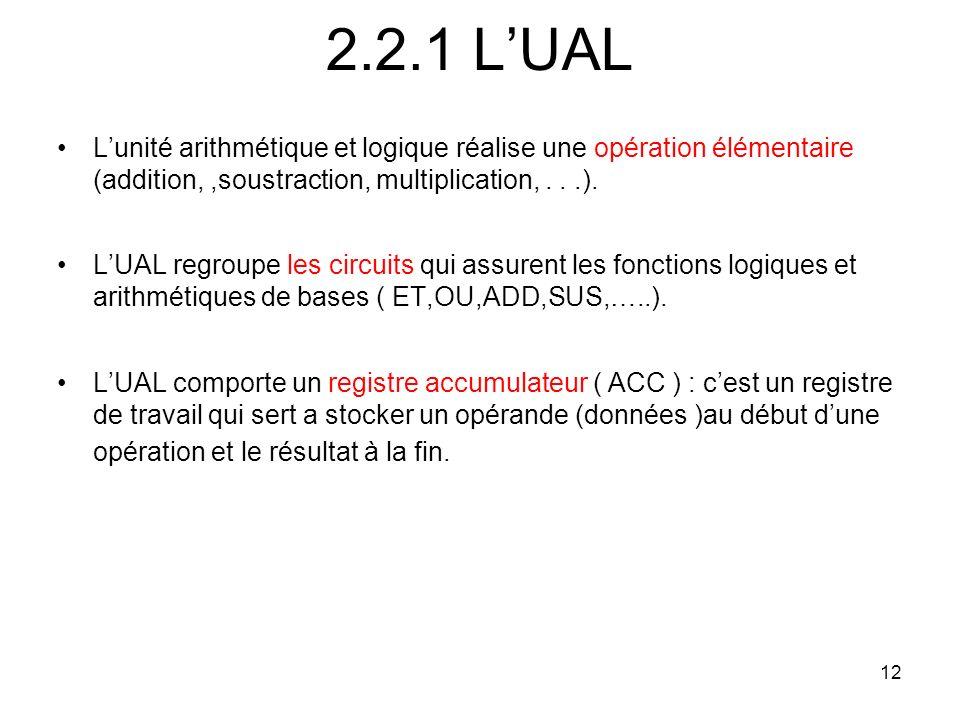 2.2.1 L'UAL L'unité arithmétique et logique réalise une opération élémentaire (addition, ,soustraction, multiplication, . . .).