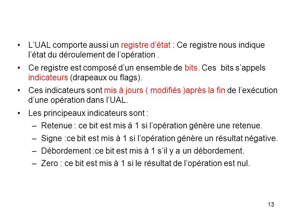 L'UAL comporte aussi un registre d'état : Ce registre nous indique l'état du déroulement de l'opération .