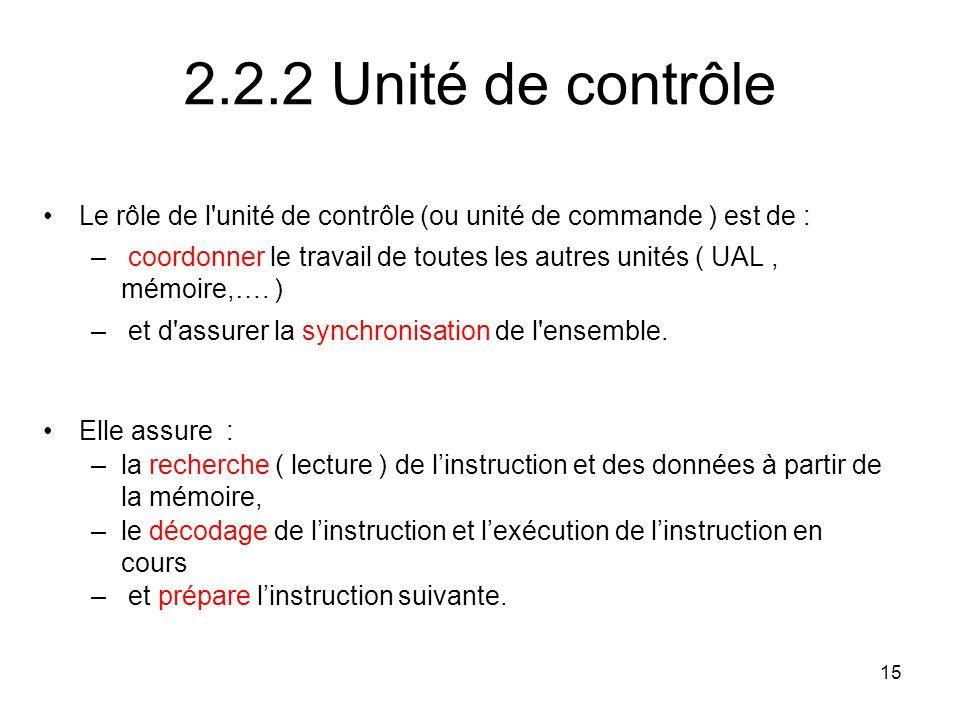 2.2.2 Unité de contrôle Le rôle de l unité de contrôle (ou unité de commande ) est de :