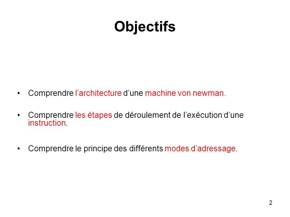 Objectifs Comprendre l'architecture d'une machine von newman.