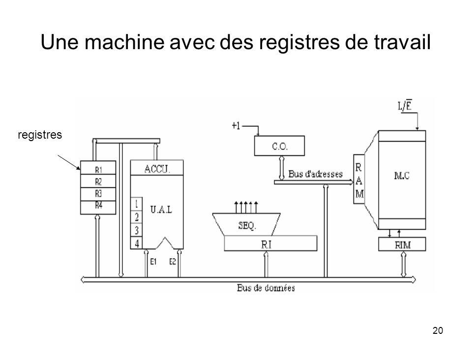 Une machine avec des registres de travail