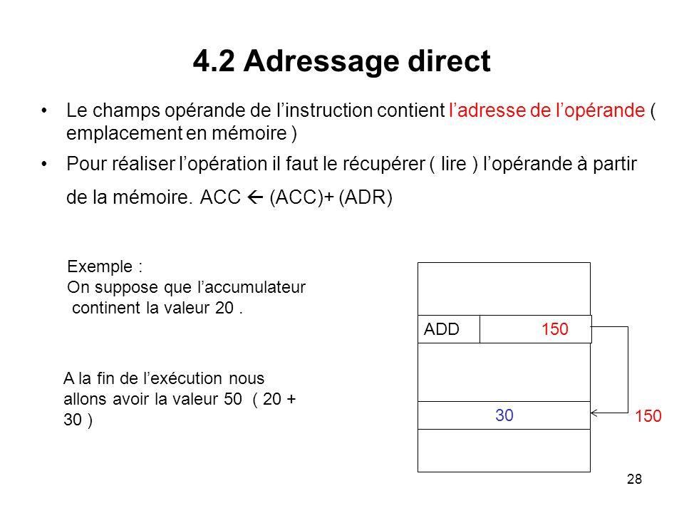 4.2 Adressage direct Le champs opérande de l'instruction contient l'adresse de l'opérande ( emplacement en mémoire )