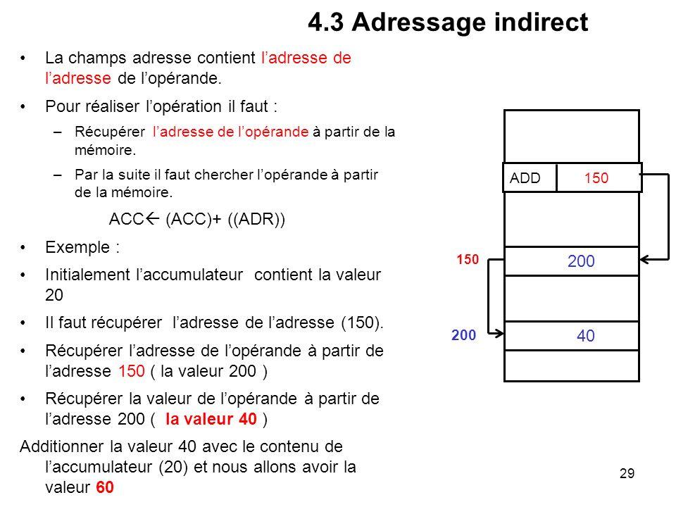 4.3 Adressage indirect La champs adresse contient l'adresse de l'adresse de l'opérande. Pour réaliser l'opération il faut :