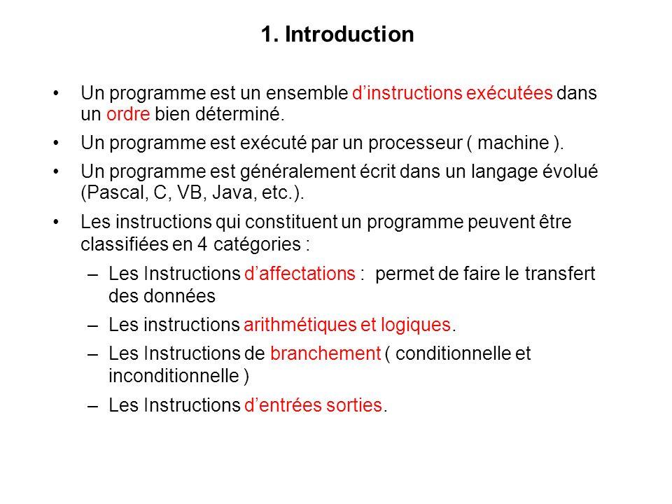1. Introduction Un programme est un ensemble d'instructions exécutées dans un ordre bien déterminé.