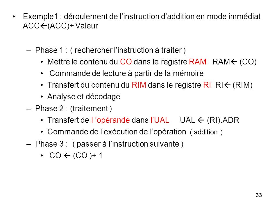 Exemple1 : déroulement de l'instruction d'addition en mode immédiat ACC(ACC)+ Valeur