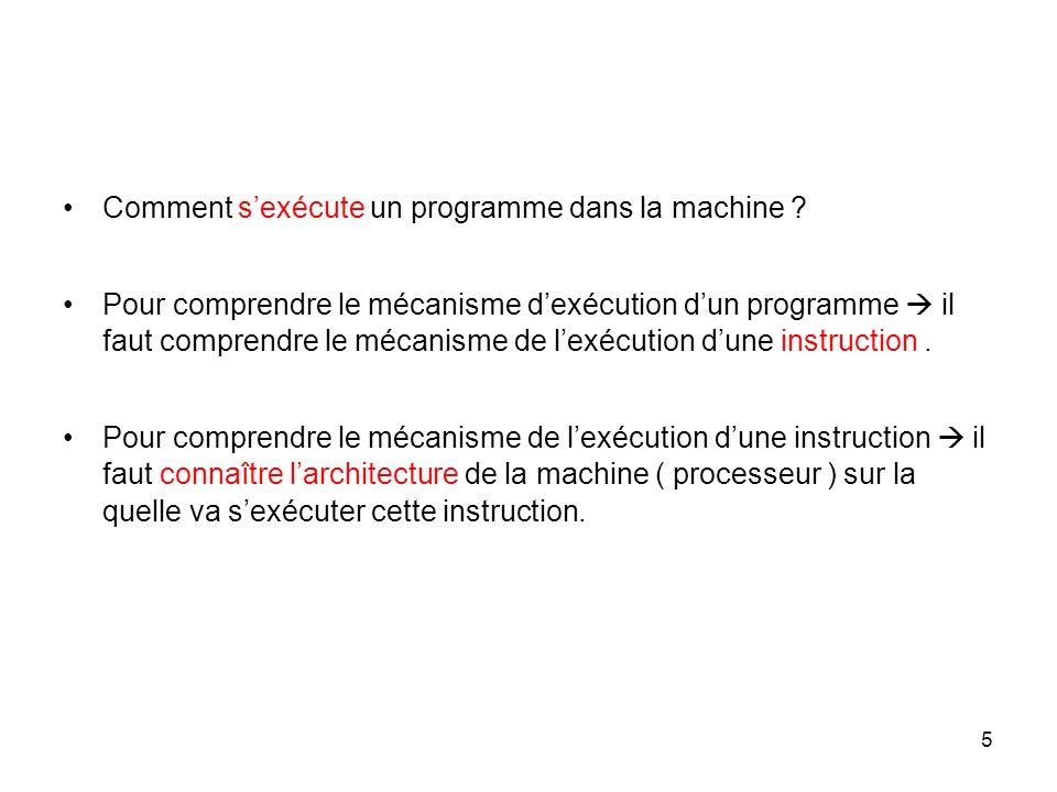 Comment s'exécute un programme dans la machine