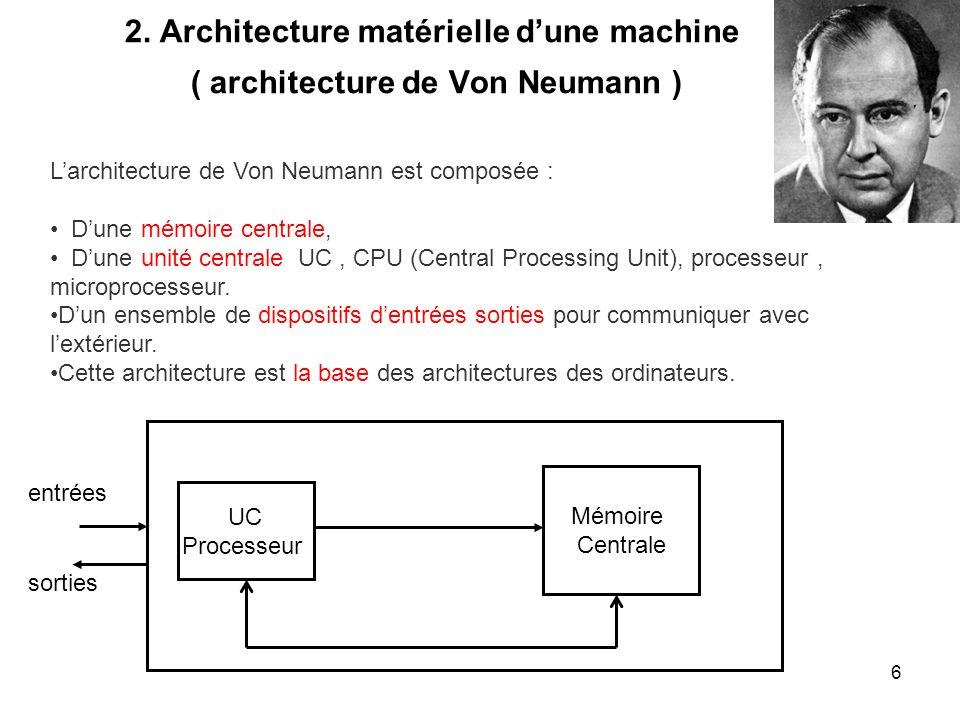 2. Architecture matérielle d'une machine ( architecture de Von Neumann )