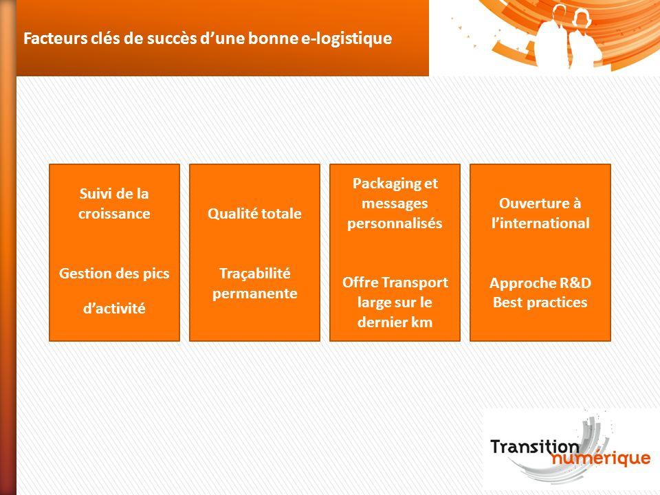 Facteurs clés de succès d'une bonne e-logistique