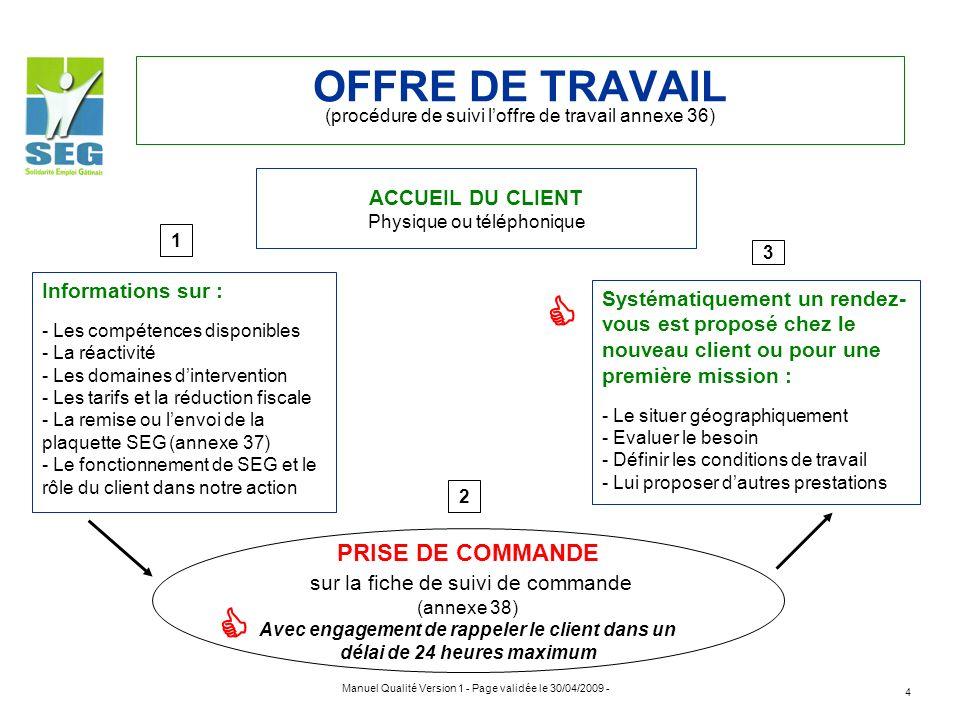 OFFRE DE TRAVAIL (procédure de suivi l'offre de travail annexe 36)